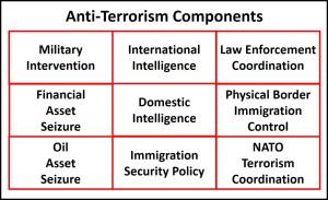 Terror Defense