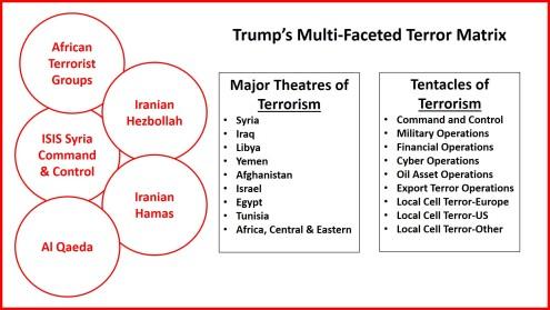 Terror Matrix