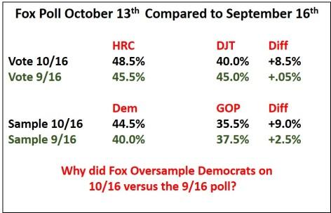 fox-poll-9-16